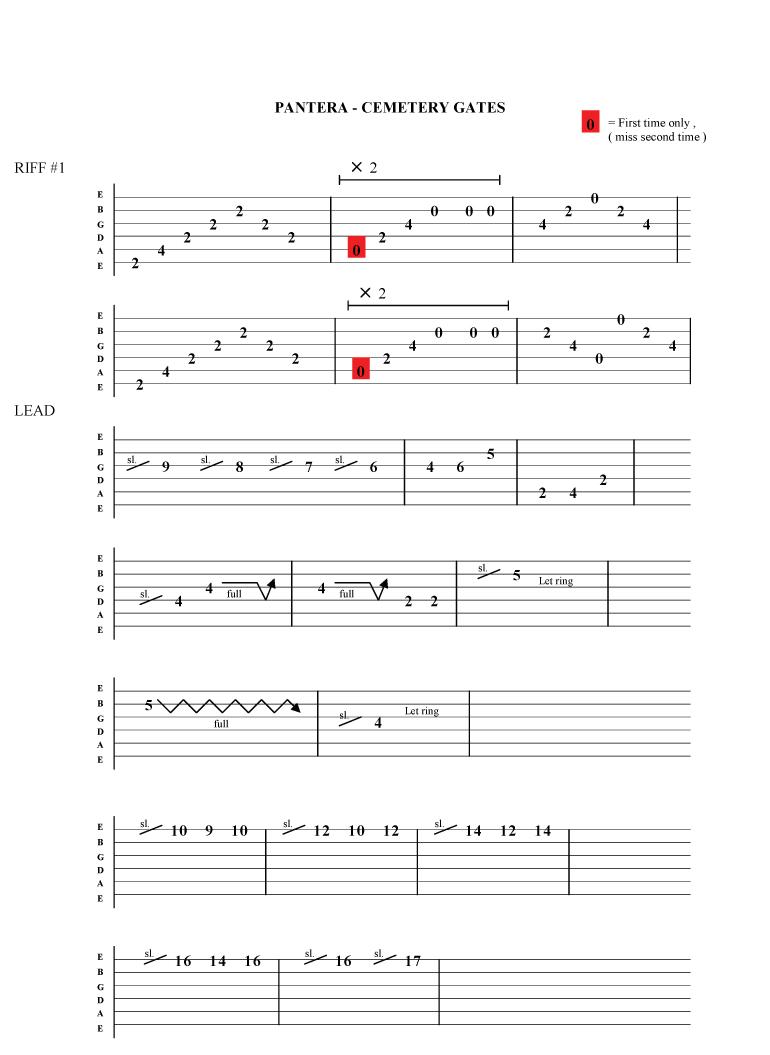 Metal Guitar Scales Tabs - Viewing Gallery